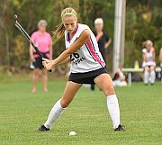 Protective Eyewear in Girls' Field Hockey Means Fewer Injuries